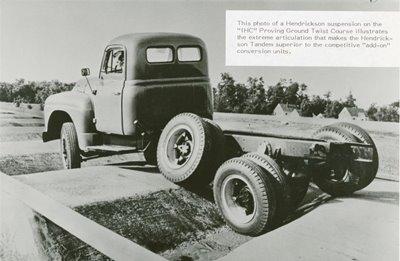 Articulación Extrema 1930s