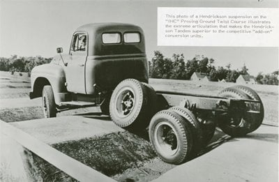 1930s Extreme Articulation